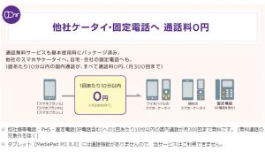 ワイモバイル通話無料サービス