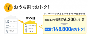 【電力自由化】ソフトバンクでんき001