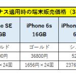 楽天モバイルがiPhone取り扱い開始!?スーパーホーダイでセット購入可能