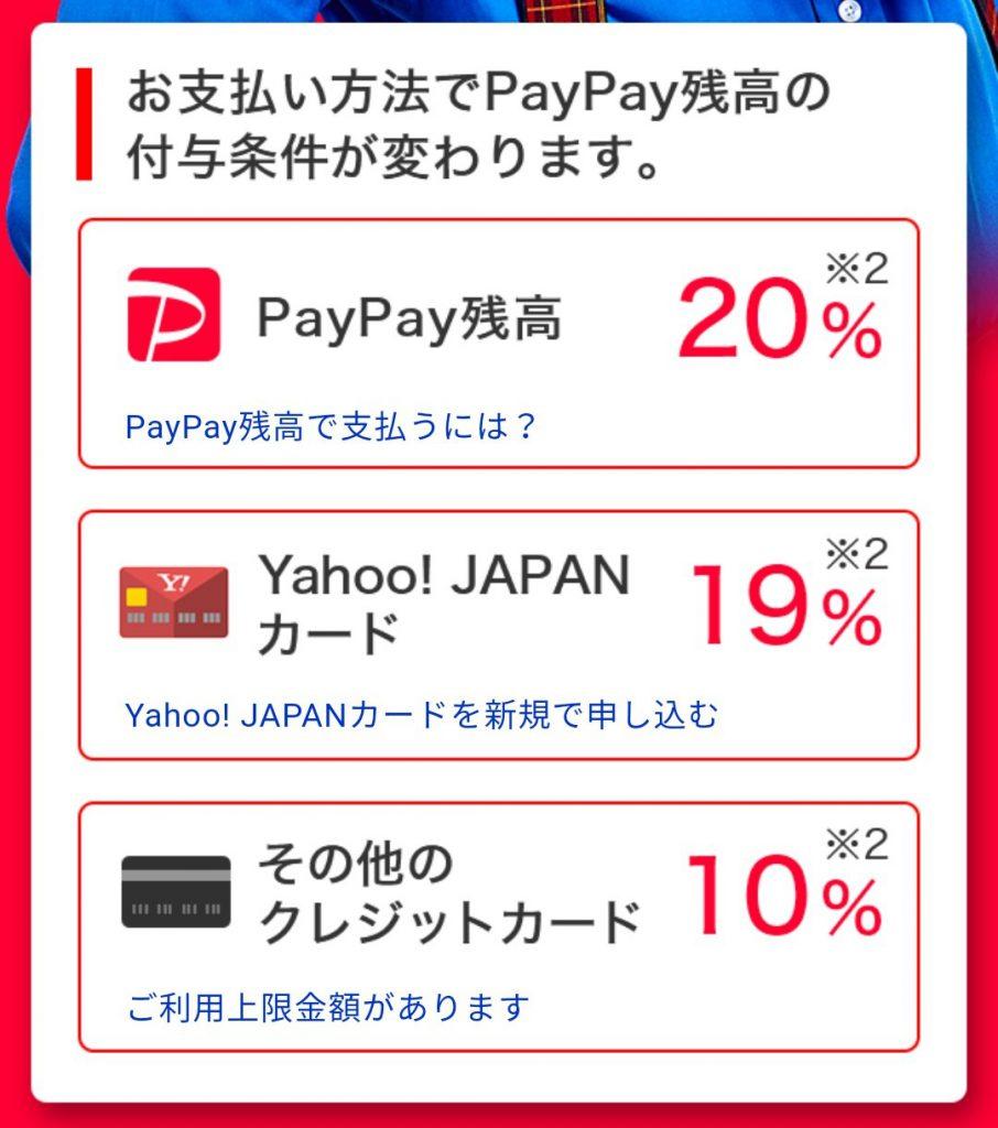 【PayPay】楽天カードを本人認証サービス(3Dセキュア)設定をしてPayPay上限金額を引き上げよう