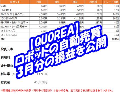 【QUOREA】BTCの自動売買2021.3の損益を公開!