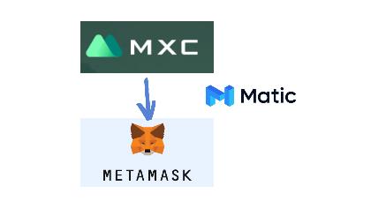 MXC取引所からPolygonネットワークを使ってMATICをメタマスクへ送金する方法