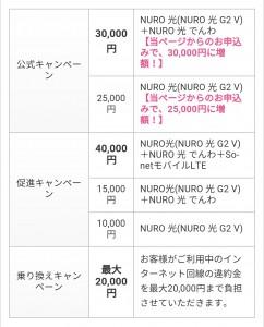 NURO 光期間限定キャンペーン003
