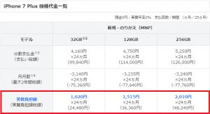 iphone7-plus%e6%a9%9f%e7%a8%ae%e4%bb%a3%e9%87%91%e4%b8%80%e8%a6%a7%ef%bc%88mnp%ef%bc%89