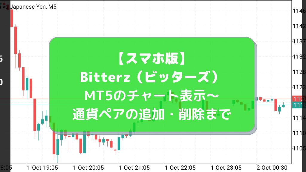 【スマホ版】Bitterz(ビッターズ)MT5のチャート表示~通貨ペアの追加・削除まで